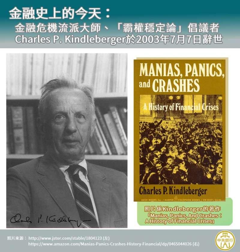 (圖片來源/央行專頁)