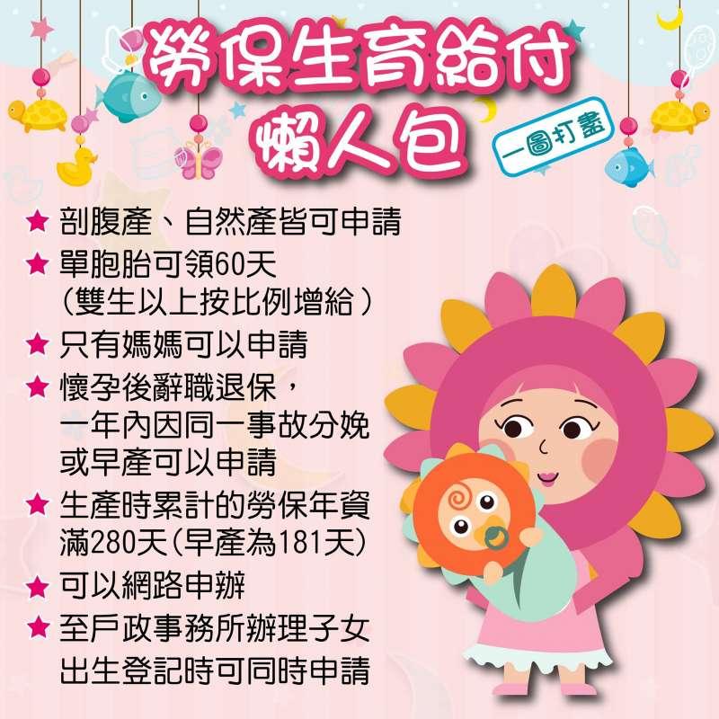 勞保生育給付申請資格及申請方式。(圖/取自勞保局臉書)