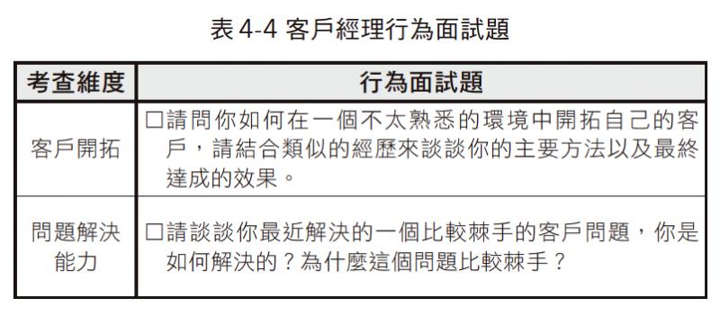 表4-4。(圖/寶鼎出版提供)