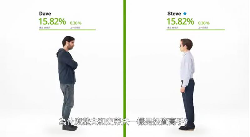靠著狂催「史蒂夫和戴夫」網路廣告,為eToro證券一舉打響在台知名度(圖片來源:Youtube)