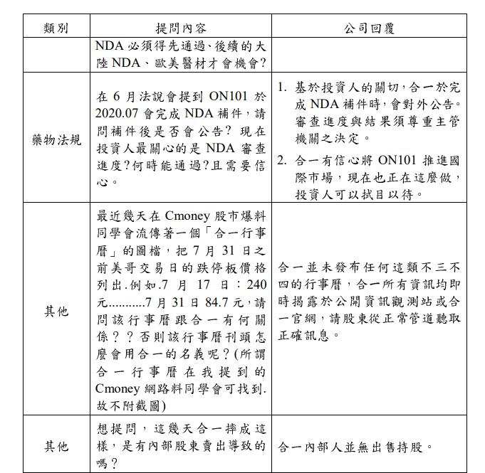 (圖片來源/合一官網)