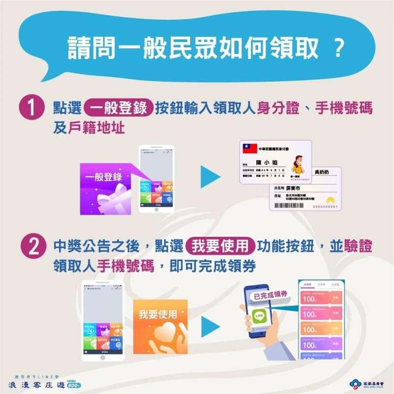 20200720-一般民眾如何領取「客庄電子旅遊券」。(取自客委會臉書)