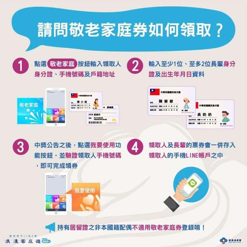20200720-敬老家庭如何領取「客庄電子旅遊券」。(取自客委會臉書)