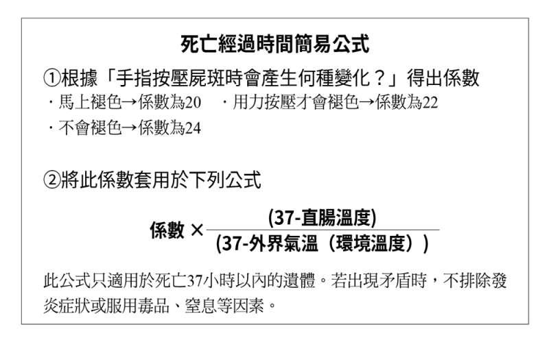 死亡時間推算公式(圖/台灣東販提供)