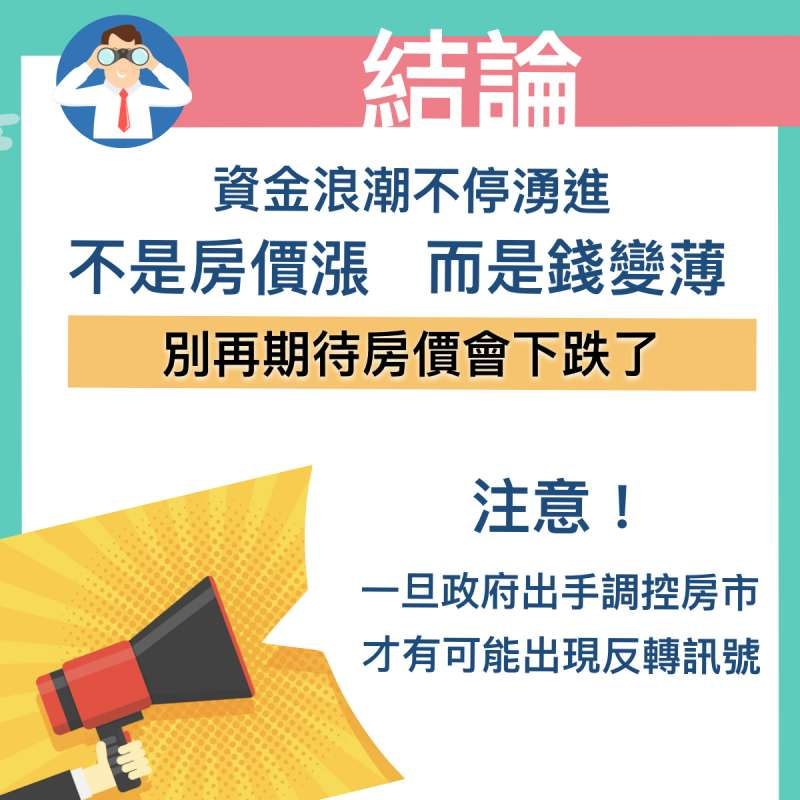 房市之所以持續升溫,主要是因熱錢不停湧進台灣。而當政府出手調控房市時,房市熱度可能出現反轉。(圖/作者提供)