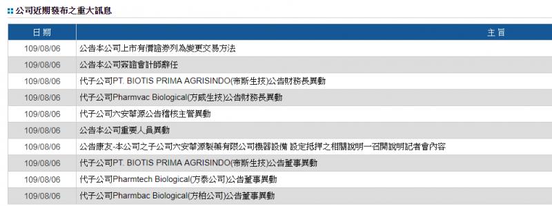 康友-KY昨日連發重訊。(圖片來源/公開資訊觀測站)