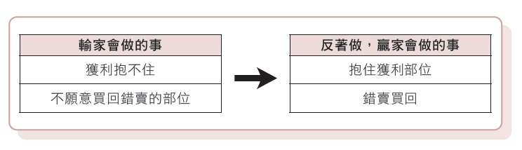 (圖/今周刊)