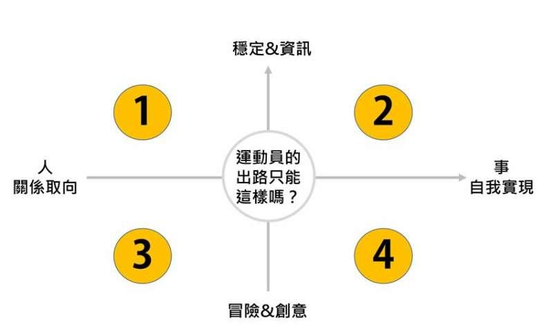 (圖/曾荃鈺提供).JPG