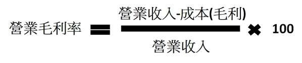 (圖/方格子提供)