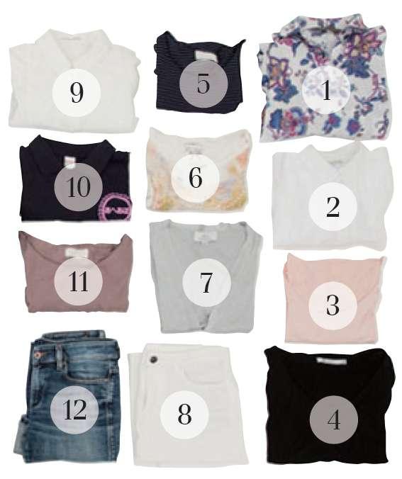我的衣物清單。(圖/幸福文化)