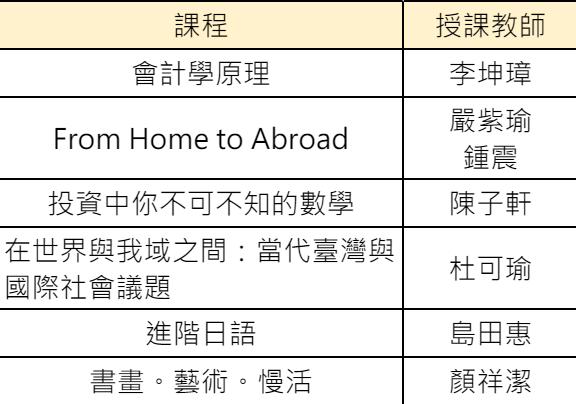 台北市立大直高中108學年度社會組所開設之多元課程。(取自大直高中官網)