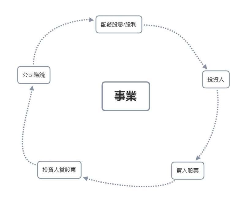 (圖/方格子)