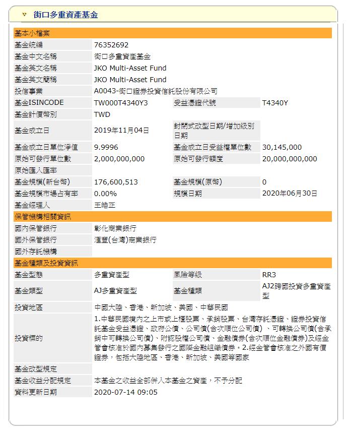 圖為「街口多重資產基金」基本資料。(圖:PGh財經筆記,資料來源:基金資訊觀測站)