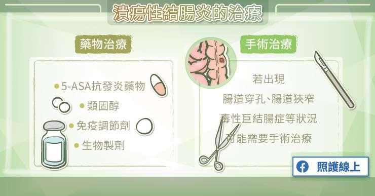 3(圖/照護線上提供)