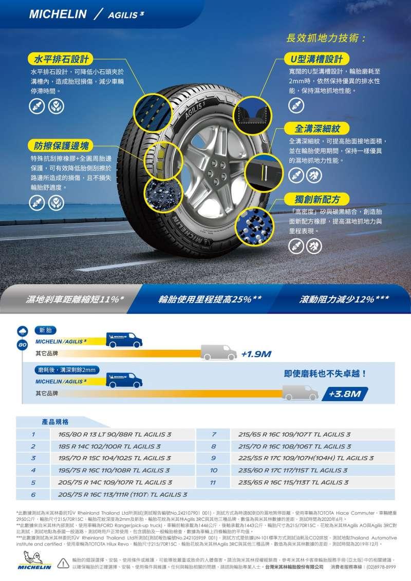 全新 Michelin Agilis 3 瞄準產業需求,提供突破性的進展及安全。(圖/台灣米其林)