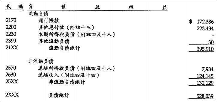 康友2015年財報。(圖片來源/股市小P)