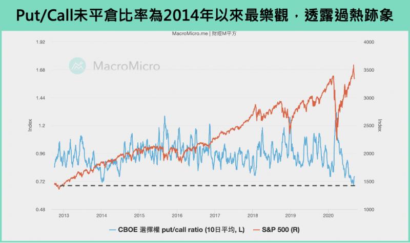 圖1(圖片來源:財經M平方)