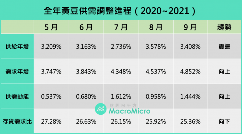 (圖片來源/財經M平方)