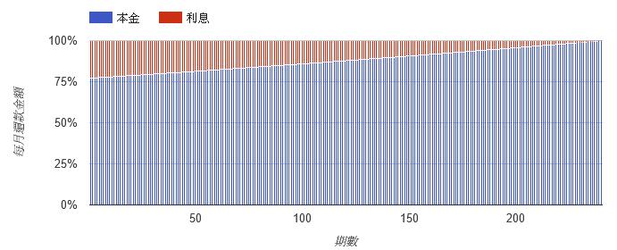 (圖/取自Money錢)