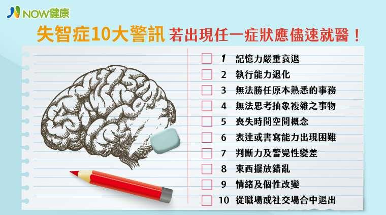 失智症10大警訊。(圖/NOW健康提供)
