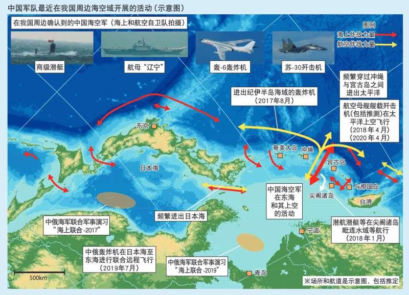 日本令和2年防衛白皮書對周邊國家威脅的說明。(日本防衛省官網)