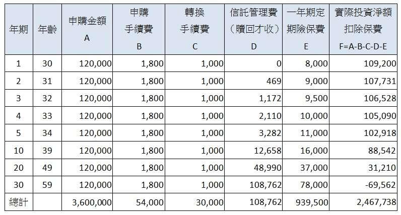 (圖/小花平台提供)