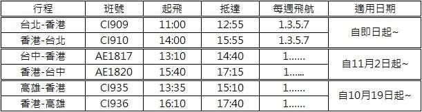 台港線航班時刻表(華航提供)