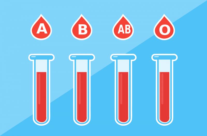 血型(圖/pixabay)