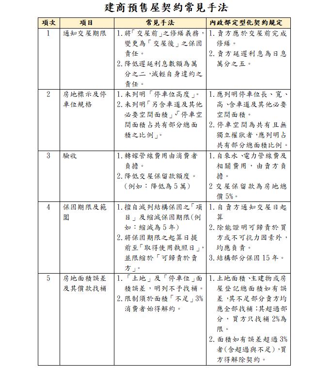(圖片來源/內政部)