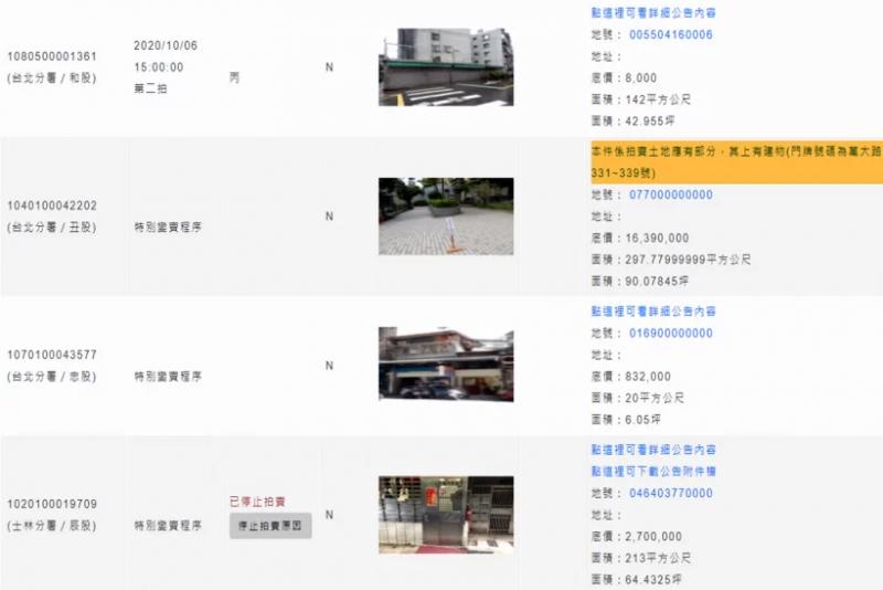 法拍公告內容應明確記載建號、地號,也可看出是否建物連同土地一起拍賣。(圖/591房屋交易網提供)