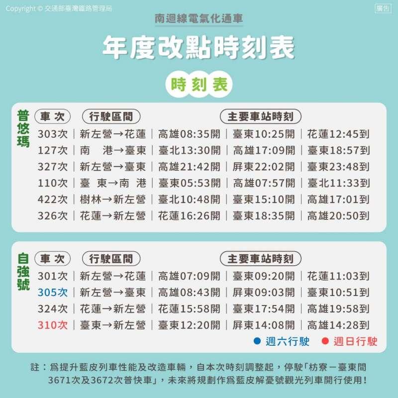 20201027-台鐵年度改點時刻表。(台鐵局提供)