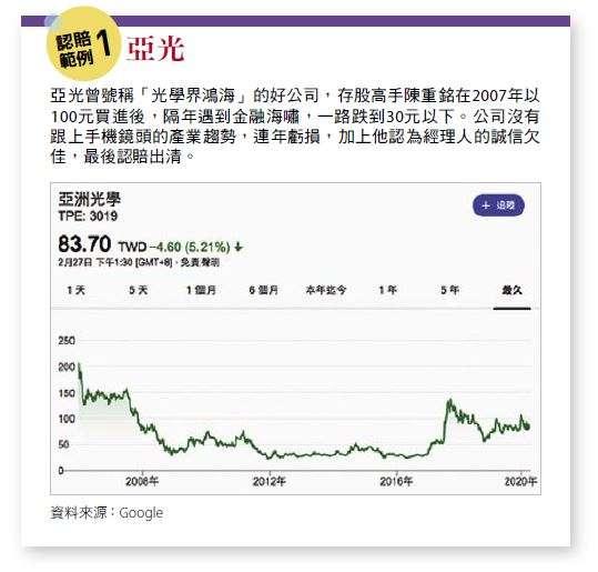 (圖片來源/今周刊)
