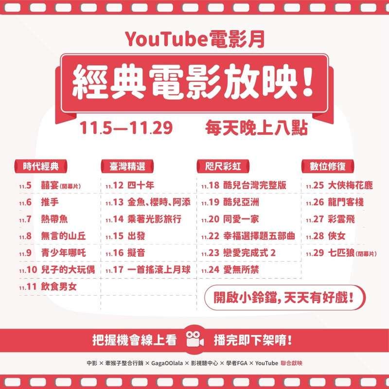 知名的影音串流平台YouTube近日宣布,與金馬影展及中影、牽猴子電影、GagaOOlala、國家電影及視聽文化中心、學者股份有限公司等機構合作,推出「YouTube 電影月」。(取自文化部臉書)
