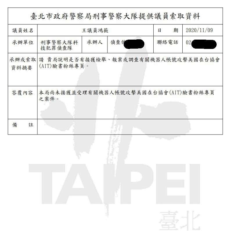 20201110-台北市議員王鴻薇向台北市警局確認報案狀。(王鴻薇辦公室提供)