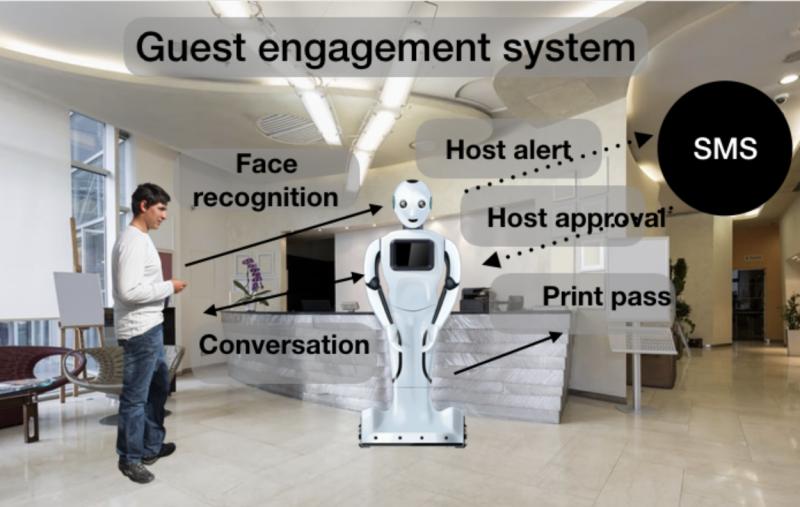 Invento曾向包括印度私營銀行HDFC、卡達(Qatar)外資銀行渣打(SCBFF)提供機器人。(截自Invento Robotics官網)