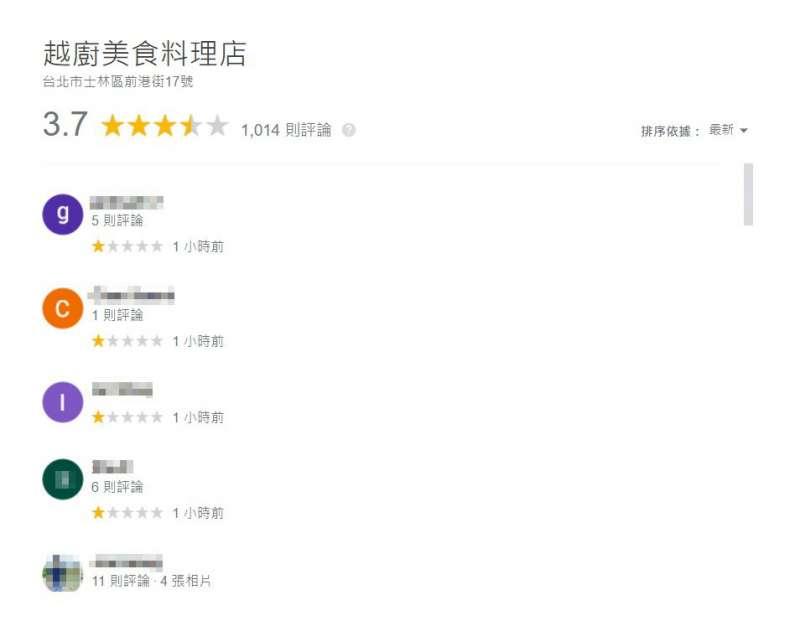 20201116-藝人「焦糖」陳嘉行開設的餐廳「越廚」遭網友灌爆1星負評。