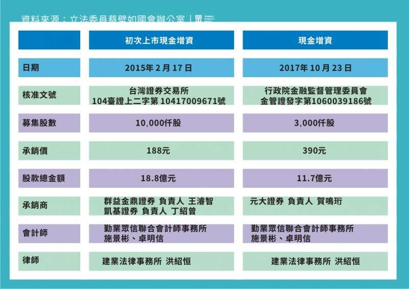 20201124-蔡壁如辦公室提供