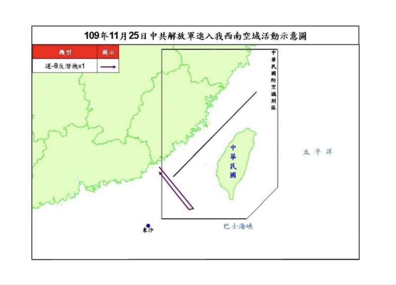 20201125-運-8反潛機今日自中國東南沿海一帶飛入我西南空域內,而後調頭飛離,航跡筆直。(空軍司令部提供)