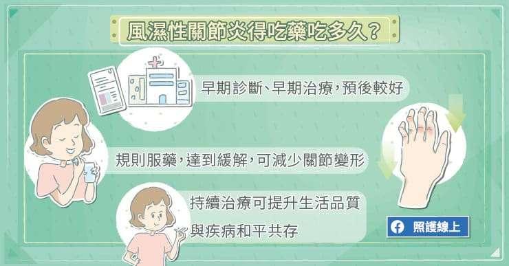 風濕性關節炎得吃藥吃多久?(圖/照護線上)