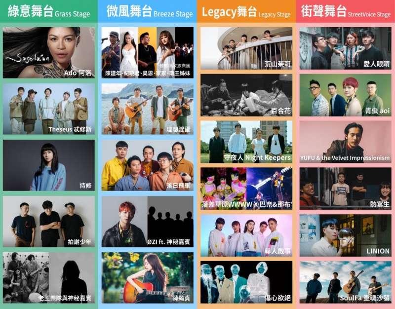 2020簡單生活節超人氣歌手、樂團。(圖/Simple Life簡單生活)