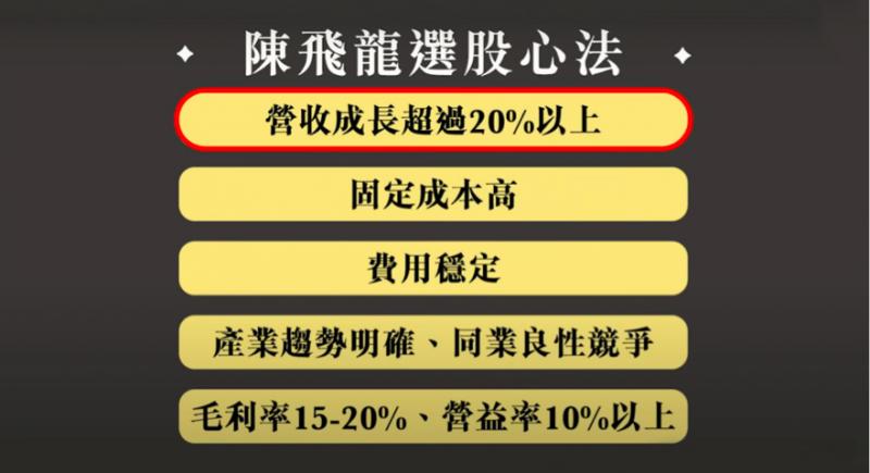 陳飛龍選股心法。(圖/風傳媒提供)
