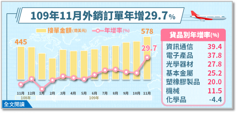 (圖片來源/經濟部)