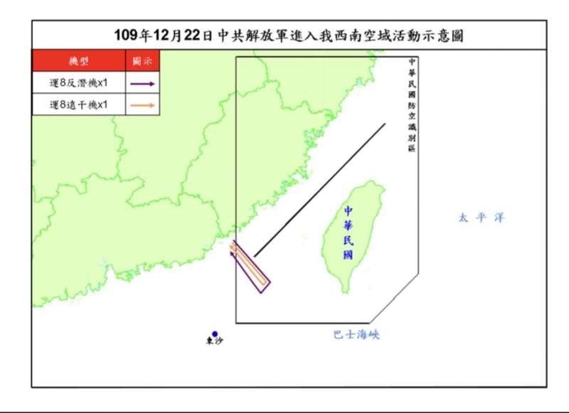 20201222-22日共有2架共機在我西南防空識別區現蹤。(空軍司令部提供)