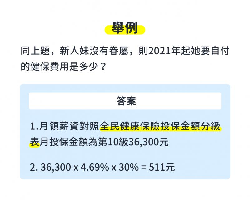 2021員工健保自行負擔費用計算範例。(圖/518熊班)