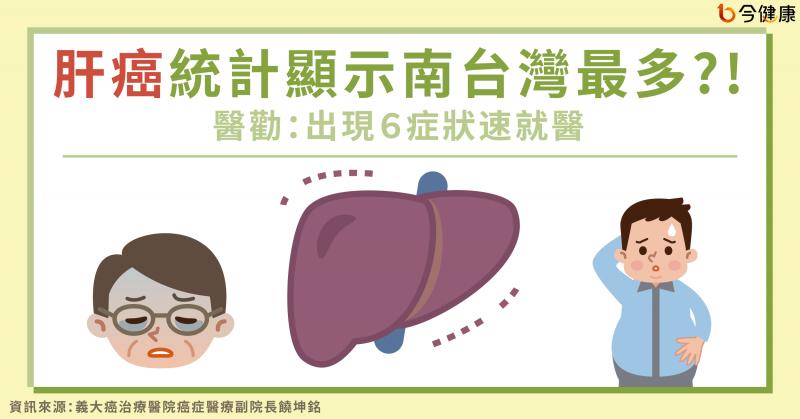 肝癌南北不平均,高雄竟多於台中、台北。(圖/今健康)