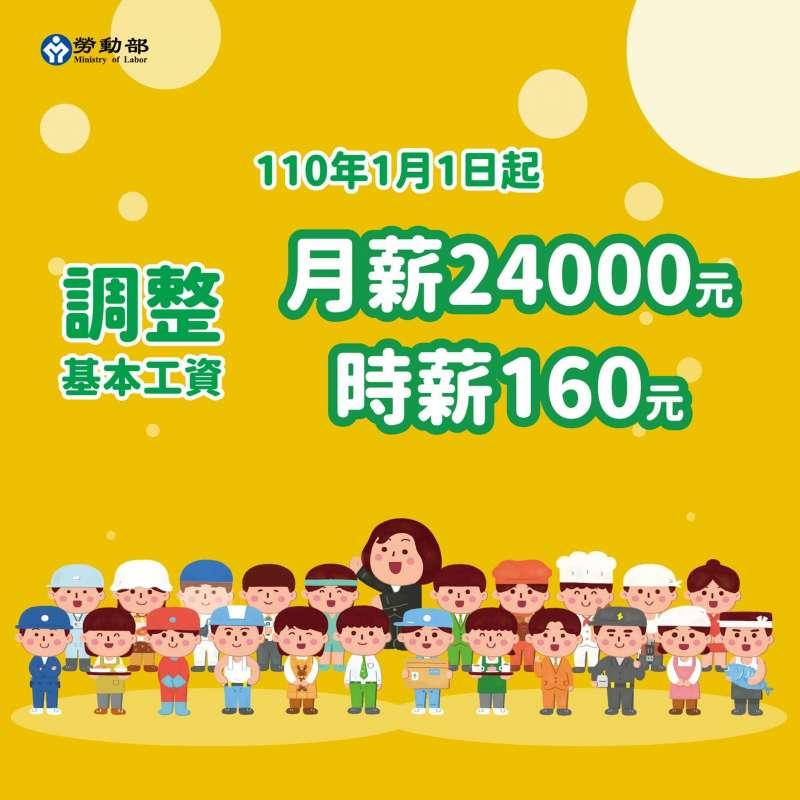 明年1月1日起,基本月薪及時薪都將上漲。(圖/勞動部FB粉專)