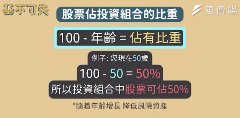 資料來源/林成蔭提供 圖/風傳媒製