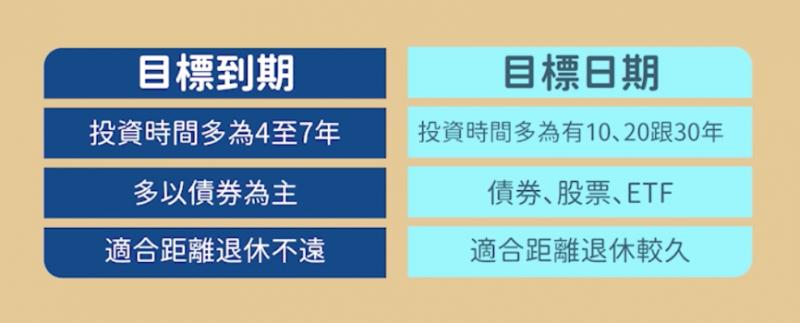 資料來源/林成蔭提供 圖/風傳媒製1