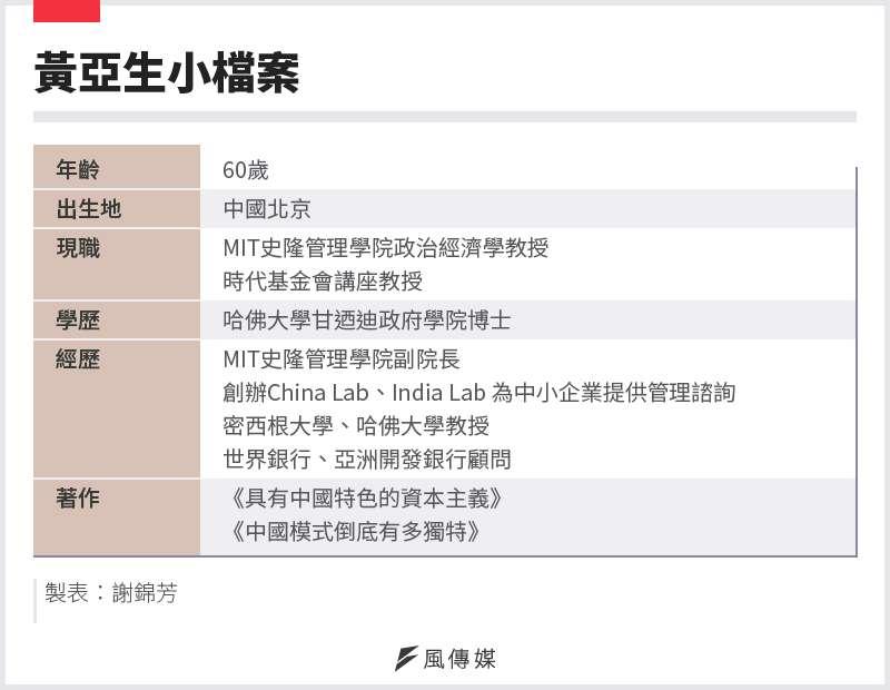 20201230-SMG0034-E01-黃亞生小檔案
