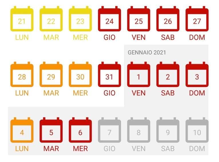 聖誕假期義大利的管制日期  (曾廣儀攝)